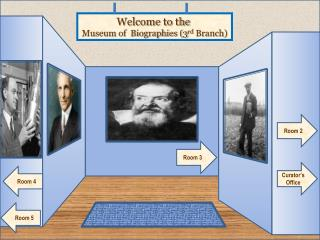Welcome to the  Museum of  Biographies (3 rd  Branch)