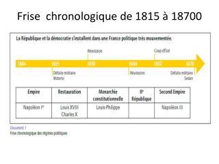 Frise  chronologique de 1815 à 18700