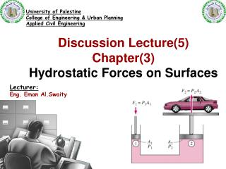 Discussion Lecture(5) Chapter(3) Hydrostatic Forces on Surfaces
