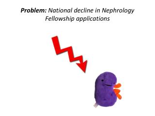 Problem:  National decline in Nephrology Fellowship applications