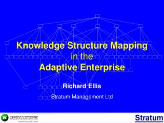 Knowledge Structure Mapping in the Adaptive Enterprise