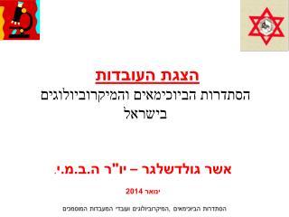 הצגת העובדות הסתדרות הביוכימאים והמיקרוביולוגים בישראל