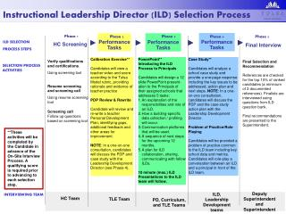 Instructional Leadership Director (ILD) Selection Process