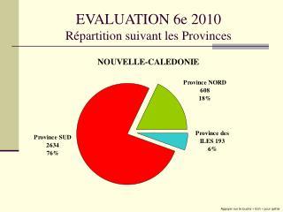 EVALUATION 6e 2010 Répartition suivant les Provinces