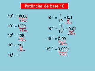 Pot�ncias de base 10