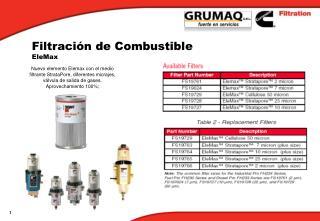 Filtración de Combustible EleMax