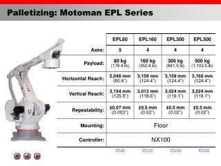 Palletizing: Motoman EPL Series