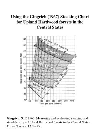 Using the Gingrich 1967 Stocking Chart for Upland Hardwood forests in the Central States