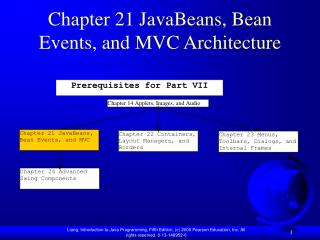 Chapter 21  JavaBeans, Bean Events, and MVC Architecture