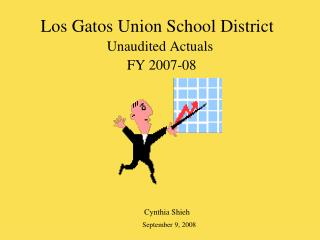 Los Gatos Union School District
