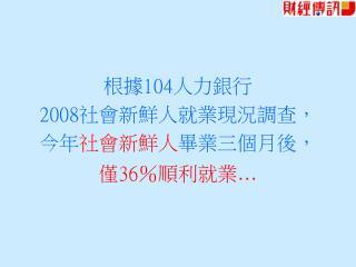 根據 104 人力銀行 2008 社會新鮮人就業現況調查,今年 社會新鮮人 畢業三個月後, 僅 36 %順利就業 …