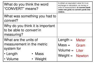 Meter Gram Liter Newton