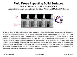 Harvard MRSEC 0820484 Lakshminarayanan Mahadevan, David A. Weitz, Michael P. Brenner Fluid drops impacting solid surface