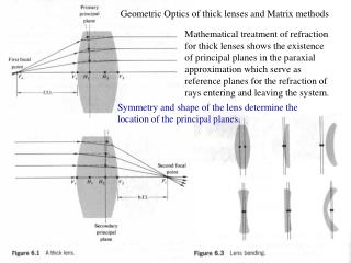 Geometric Optics of thick lenses and Matrix methods