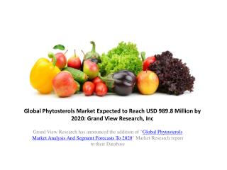 Global Phytosterols Market Estimate to 2020.