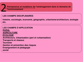 Permanence et mutations de l'aménagement dans le domaine de l'environnement