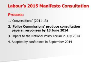 Labour's 2015 Manifesto Consultation