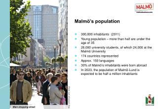 Malmö's population