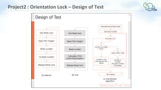 Project2 : Orientation Lock – Design of Test