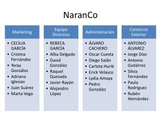 NaranCo