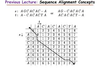 Previous Lecture:  Sequence Alignment  Concepts