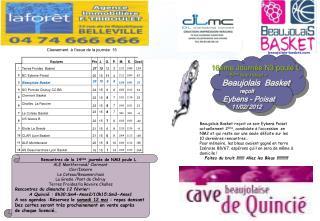 Rencontres de la 14 ème  journée de NM3 poule L ALE Montferrand/ Clermont Clar /Issoire