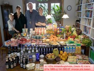 """משפחת  מלנדר  מ- Bargteheide ,  גרמניה (4 נפשות) הוצאות מזון שבועיות: 500.07 דולר (כ-1885 ש""""ח)"""