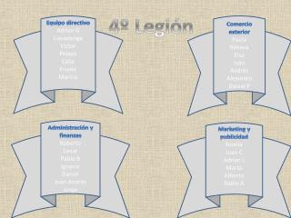 4º Legión