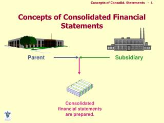 Concepts of Consolidated Financial Statements