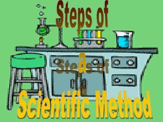 Steps of  a Scientific Method