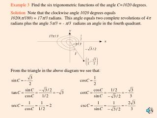 Example 3   Find the six trigonometric functions of the angle  C=1020  degrees.