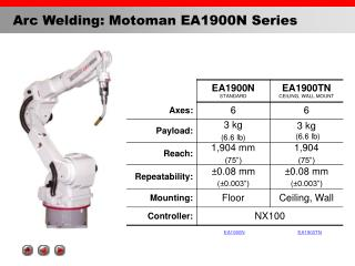 Arc Welding: Motoman EA1900N Series