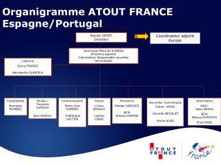 Organigramme ATOUT FRANCE Espagne/Portugal