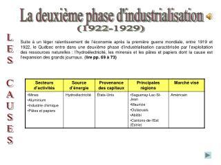 La deuxième phase d'industrialisation