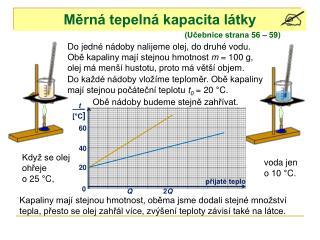 Měrná tepelná kapacita látky