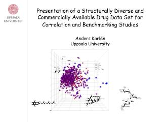 Presentation of a Structurally Diverse and Commercially Available Drug Data Set for Correlation and Benchmarking Studies
