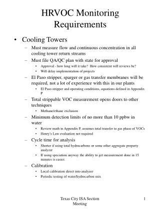 HRVOC Monitoring Requirements