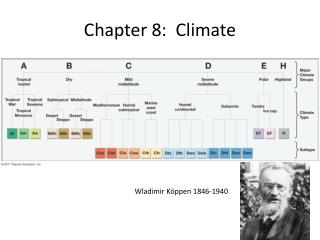 Chapter 8:  Climate