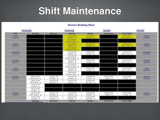 Shift Maintenance