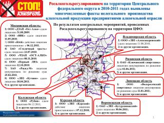 Московская область: 1) ООО «ДЗАП « Ост - Алко »  сдало лицензию 31.08.2009 ;