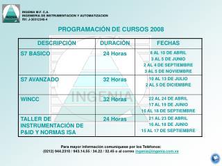 PROGRAMACIÓN DE CURSOS 2008