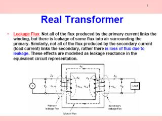 Magnetization Current in a Real transformer