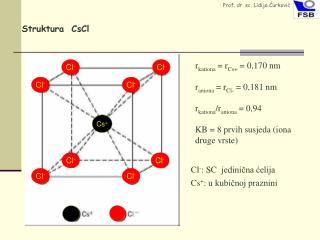 Struktura   CsCl