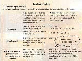 Calculs et opérations