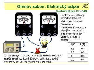 Ohmův zákon. Elektrický odpor