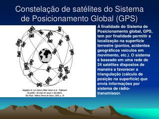 Constelação de satélites do Sistema de Posicionamento Global (GPS)