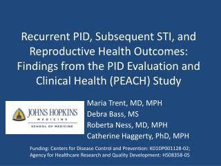 Recurrent PID, Subsequent STI, and Reproductive Health Outcomes: Findings from the PID Evaluation and Clinical Health PE