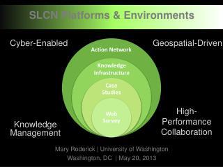 SLCN Platforms & Environments