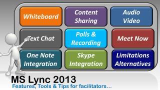 MS Lync 2013