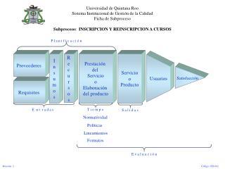 Universidad de Quintana Roo Sistema Institucional de Gesti�n de la Calidad Ficha de Subproceso